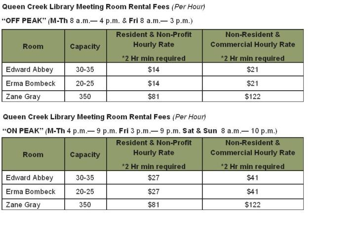 Off Peak Meeting Room Fees