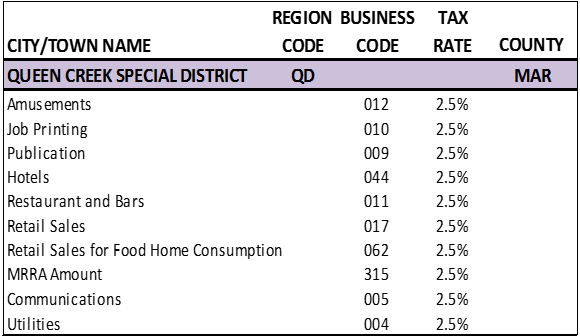 QD Special Taxing District Tax Table