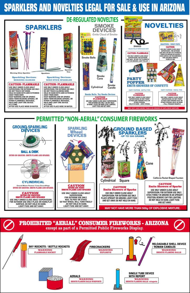 Fireworks_Types_Legal_Arizona